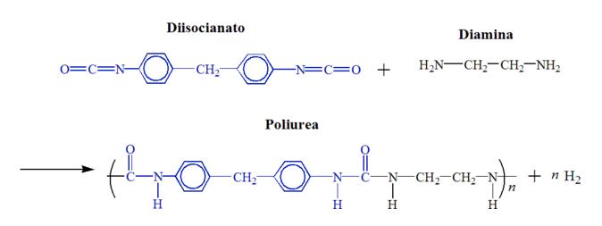 POLIUREA - KRIPTON CHEMICAL